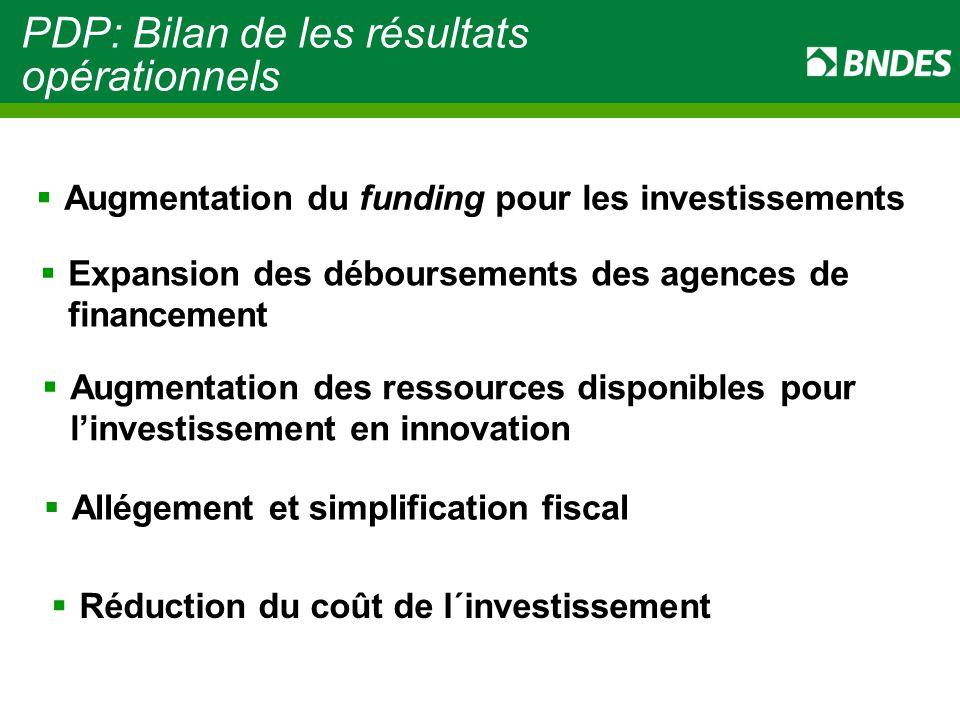 PDP: Bilan de les résultats opérationnels  Augmentation des ressources disponibles pour l'investissement en innovation  Allégement et simplification fiscal  Augmentation du funding pour les investissements  Expansion des déboursements des agences de financement  Réduction du coût de l´investissement