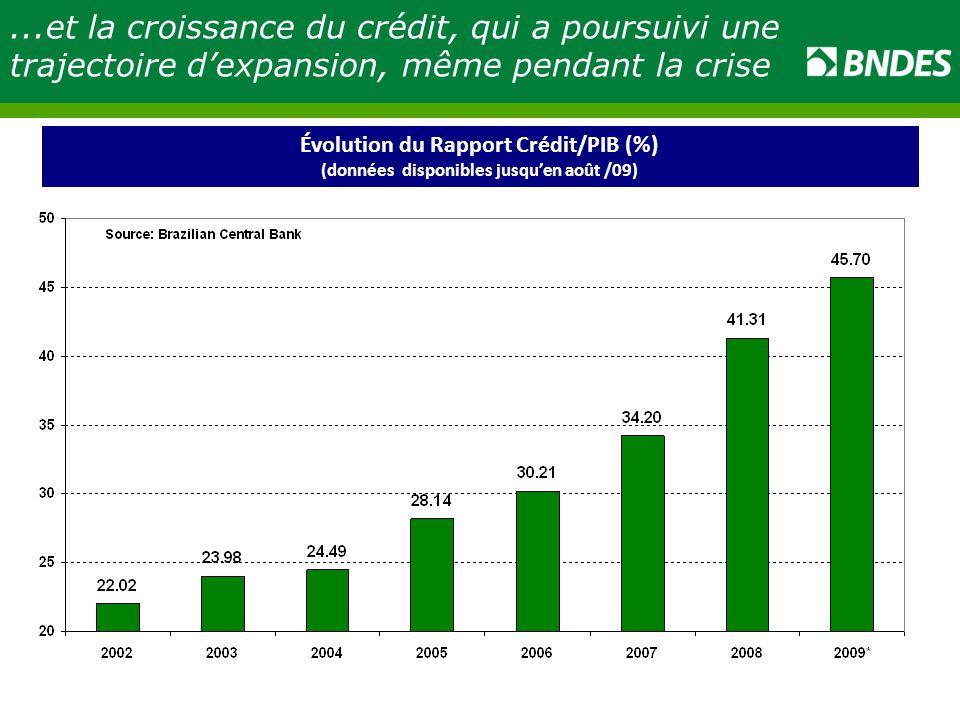 ...et la croissance du crédit, qui a poursuivi une trajectoire d'expansion, même pendant la crise Évolution du Rapport Crédit/PIB (%) (données disponibles jusqu'en août /09)