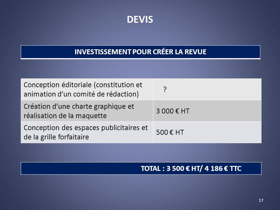 17 DEVIS INVESTISSEMENT POUR CRÉER LA REVUE Conception éditoriale (constitution et animation d'un comité de rédaction) .