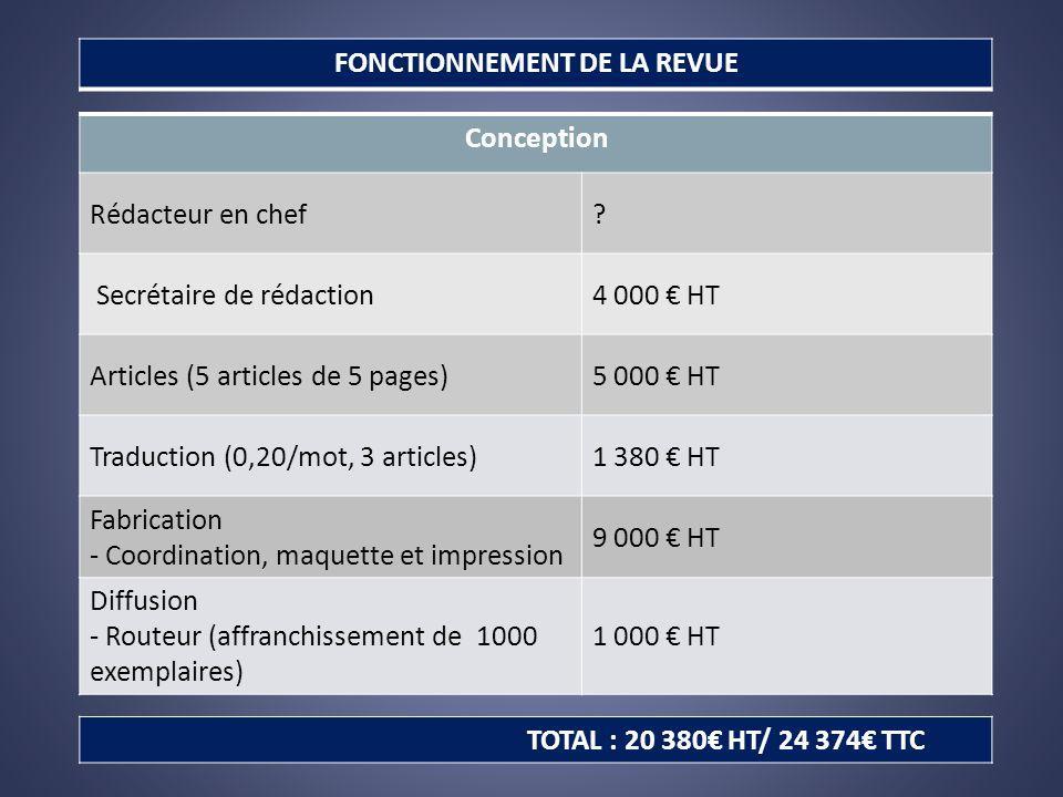 FONCTIONNEMENT DE LA REVUE Conception Rédacteur en chef.