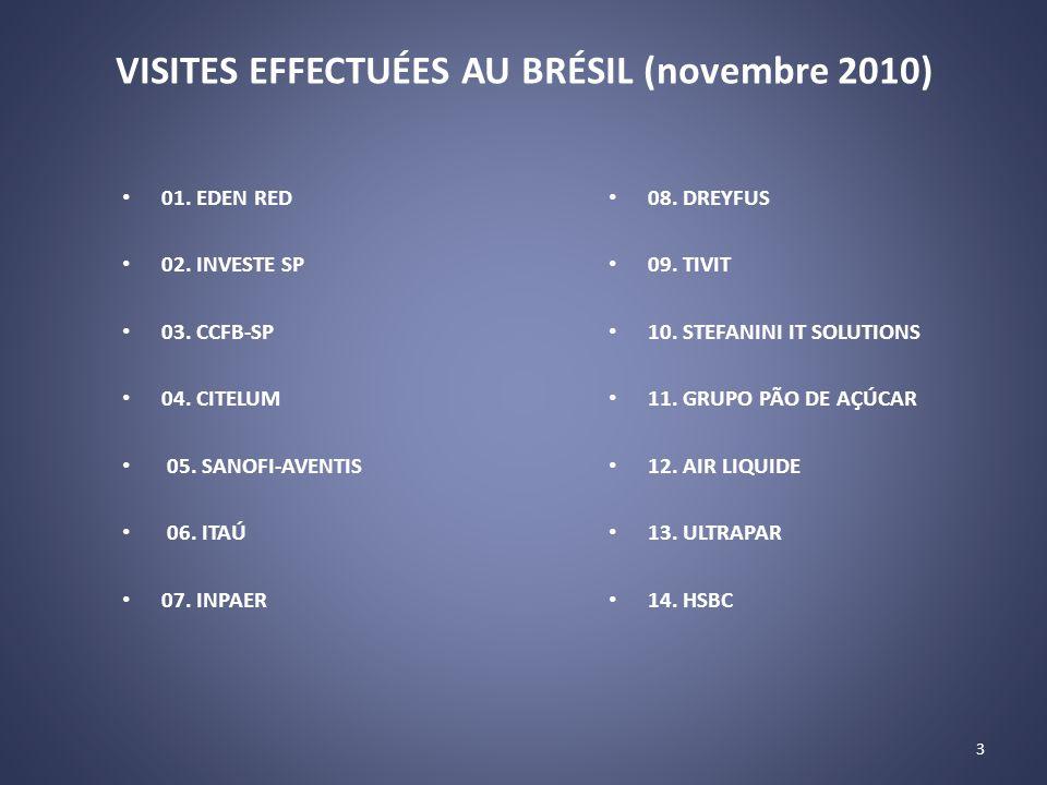 VISITES EFFECTUÉES AU BRÉSIL (novembre 2010) 01. EDEN RED 02.