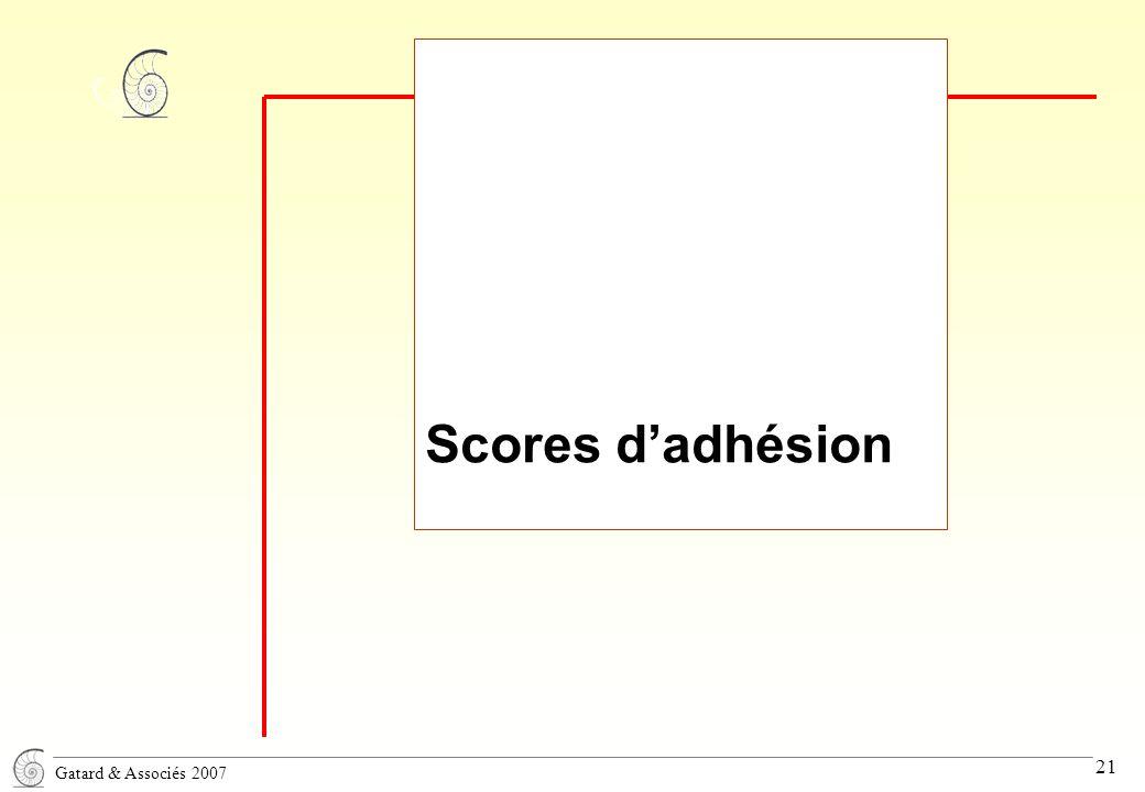 Gatard & Associés 2007 21 Scores d'adhésion