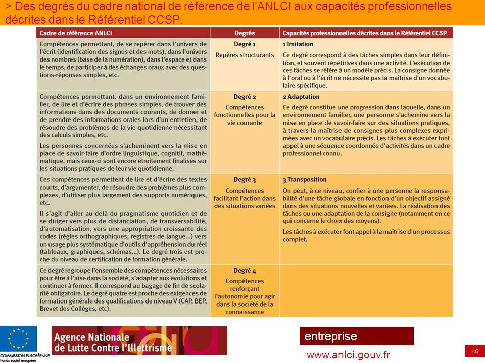 16 entreprise www.anlci.gouv.fr > Des degrés du cadre national de référence de l'ANLCI aux capacités professionnelles décrites dans le Référentiel CCS