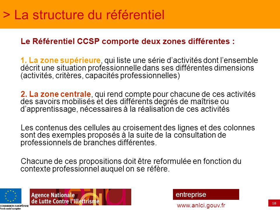 18 entreprise www.anlci.gouv.fr > La structure du référentiel Le Référentiel CCSP comporte deux zones différentes : 1. La zone supérieure, qui liste u