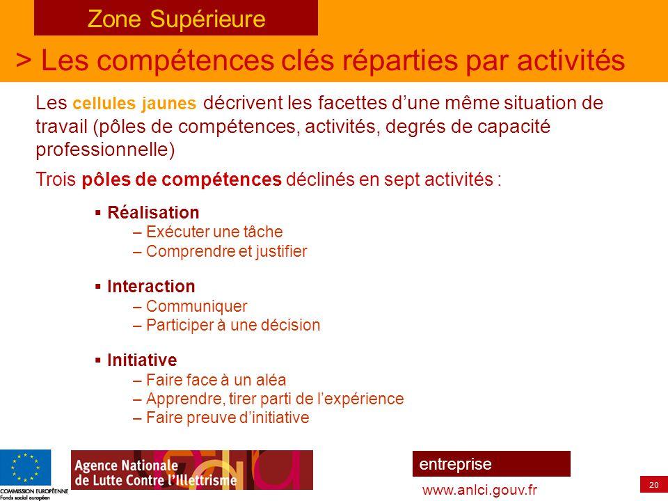 20 entreprise www.anlci.gouv.fr > Les compétences clés réparties par activités  Réalisation –Exécuter une tâche –Comprendre et justifier  Interactio