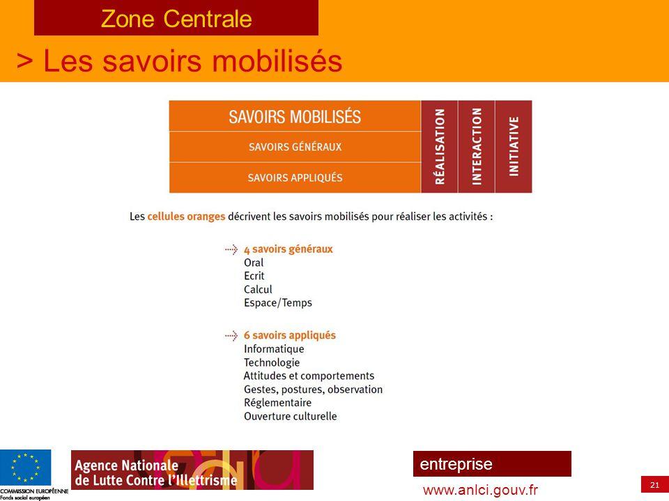 21 entreprise www.anlci.gouv.fr > Les savoirs mobilisés Zone Centrale