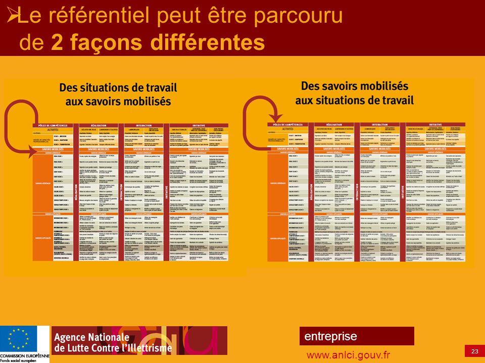 23 entreprise www.anlci.gouv.fr  Le référentiel peut être parcouru de 2 façons différentes