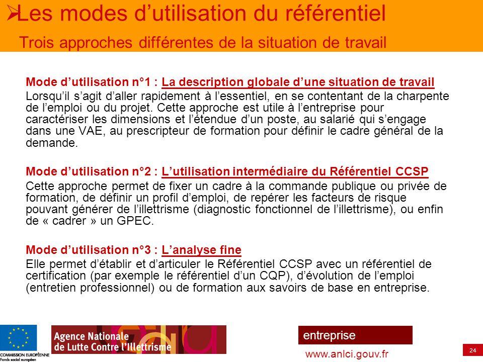 24 entreprise www.anlci.gouv.fr Mode d'utilisation n°1 : La description globale d'une situation de travail Lorsqu'il s'agit d'aller rapidement à l'ess