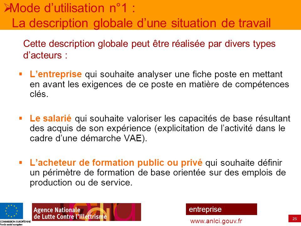 25 entreprise www.anlci.gouv.fr  Mode d'utilisation n°1 : La description globale d'une situation de travail  L'entreprise qui souhaite analyser une