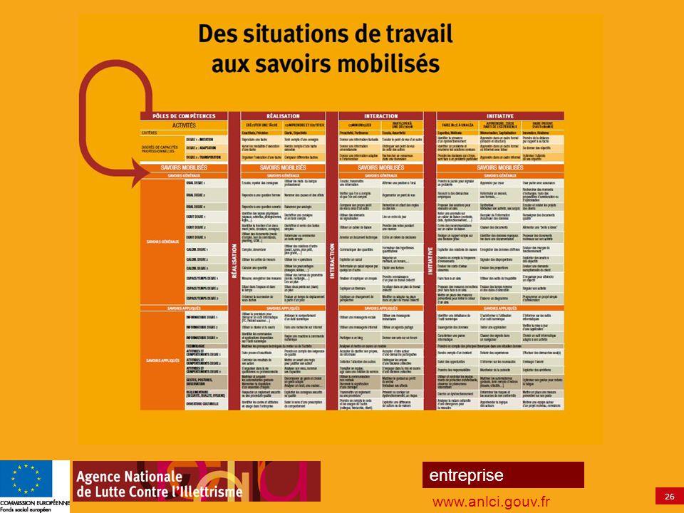 26 entreprise www.anlci.gouv.fr