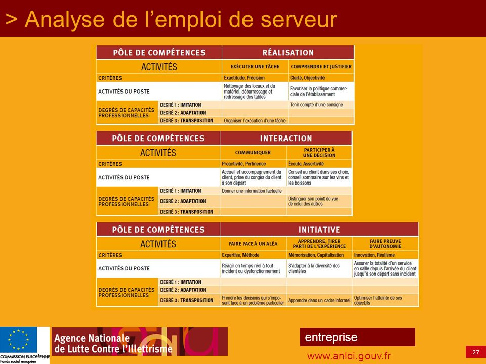 27 entreprise www.anlci.gouv.fr > Analyse de l'emploi de serveur