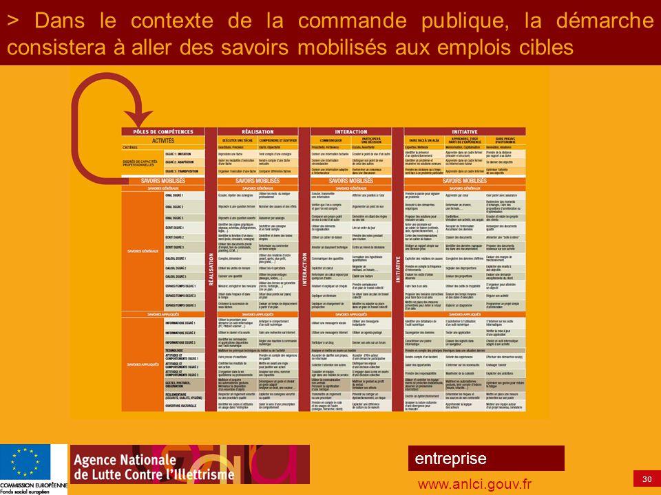 30 entreprise www.anlci.gouv.fr > Dans le contexte de la commande publique, la démarche consistera à aller des savoirs mobilisés aux emplois cibles