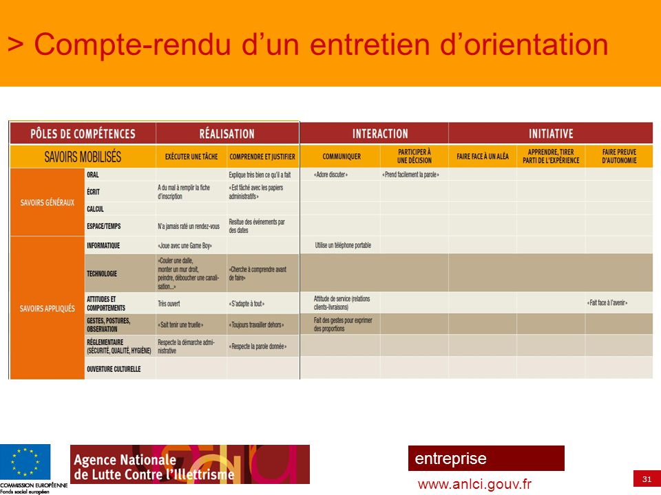 31 entreprise www.anlci.gouv.fr > Compte-rendu d'un entretien d'orientation