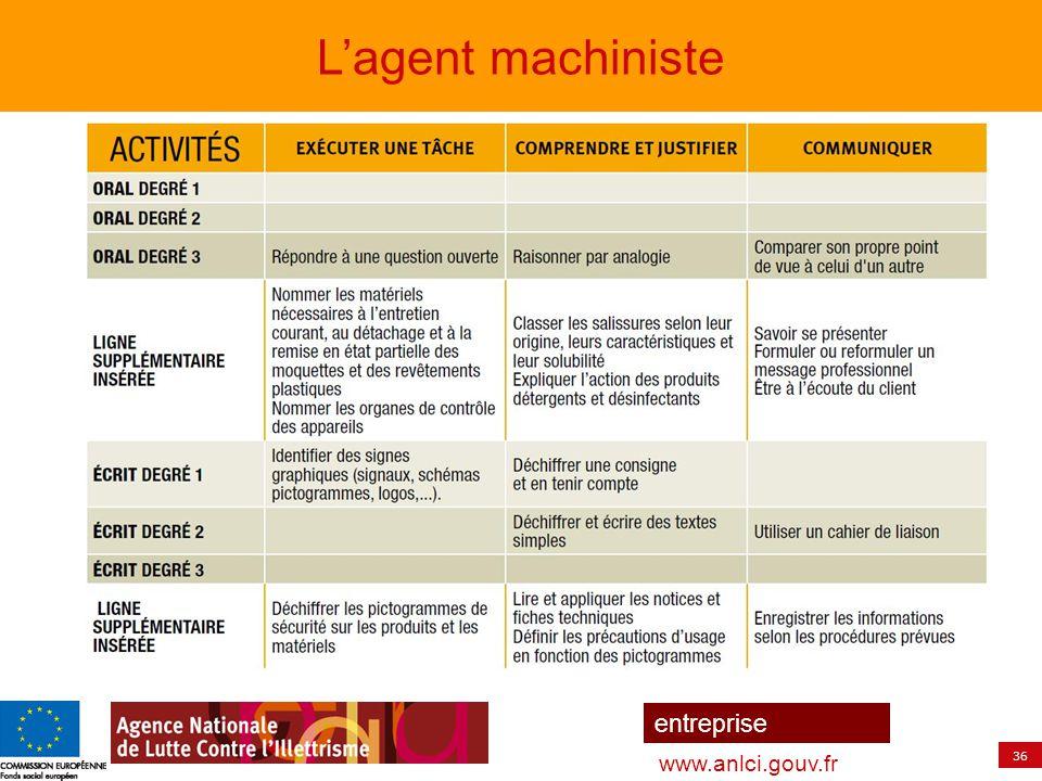 36 entreprise www.anlci.gouv.fr L'agent machiniste