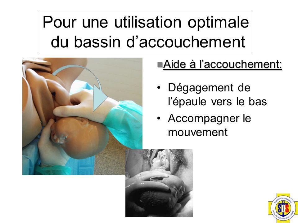 Dégagement de l'épaule vers le bas Accompagner le mouvement Aide à l'accouchement: Aide à l'accouchement: Pour une utilisation optimale du bassin d'accouchement
