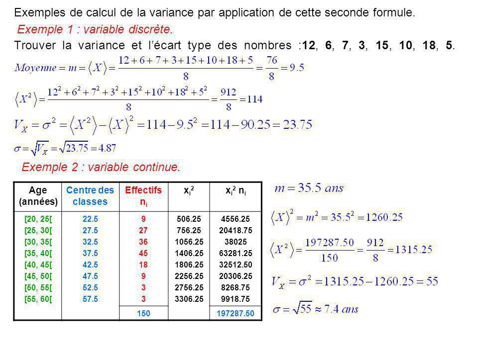 Age (années) Centre des classes Effectifs n i xi2xi2 x i 2 n i [20, 25[ [25, 30[ [30, 35[ [35, 40[ [40, 45[ [45, 50[ [50, 55[ [55, 60[ 22.5 27.5 32.5