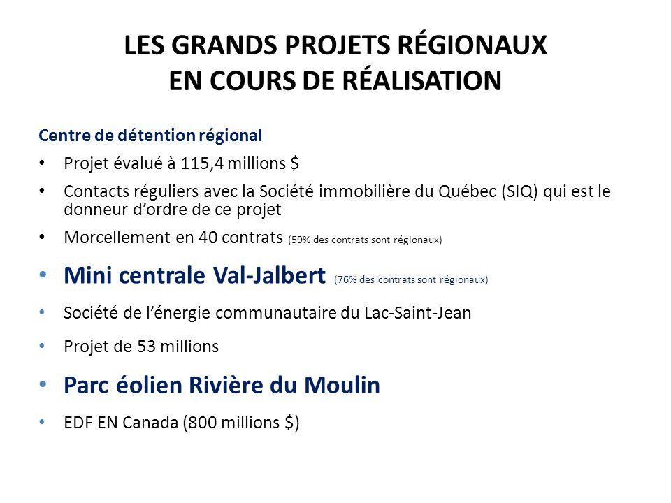 LES GRANDS PROJETS RÉGIONAUX EN COURS DE RÉALISATION Centre de détention régional Projet évalué à 115,4 millions $ Contacts réguliers avec la Société immobilière du Québec (SIQ) qui est le donneur d'ordre de ce projet Morcellement en 40 contrats (59% des contrats sont régionaux) Mini centrale Val-Jalbert (76% des contrats sont régionaux) Société de l'énergie communautaire du Lac-Saint-Jean Projet de 53 millions Parc éolien Rivière du Moulin EDF EN Canada (800 millions $)