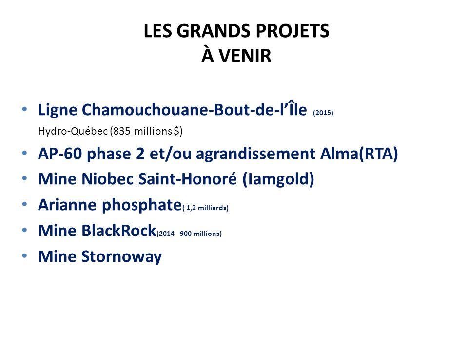 LES GRANDS PROJETS À VENIR Ligne Chamouchouane-Bout-de-l'Île (2015) Hydro-Québec (835 millions $) AP-60 phase 2 et/ou agrandissement Alma(RTA) Mine Niobec Saint-Honoré (Iamgold) Arianne phosphate ( 1,2 milliards) Mine BlackRock (2014 900 millions) Mine Stornoway