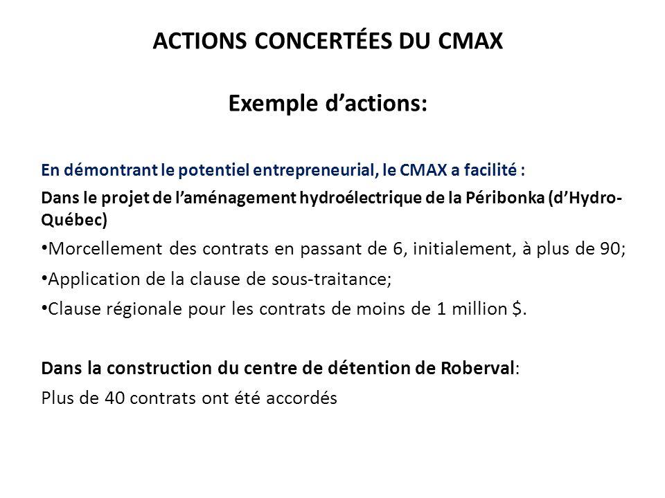 ACTIONS CONCERTÉES DU CMAX Exemple d'actions: En démontrant le potentiel entrepreneurial, le CMAX a facilité : Dans le projet de l'aménagement hydroélectrique de la Péribonka (d'Hydro- Québec) Morcellement des contrats en passant de 6, initialement, à plus de 90; Application de la clause de sous-traitance; Clause régionale pour les contrats de moins de 1 million $.