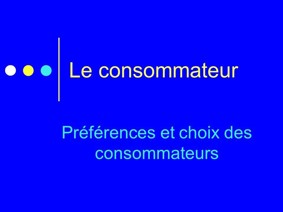 L'utilité ordinale L'utilité comme façon de décrire les préférences Ce qui importe n'est pas la quantification de l'utilité, mais la classification de l'utilité traduisant analytiquement les préférences ordinales de consommateurs.
