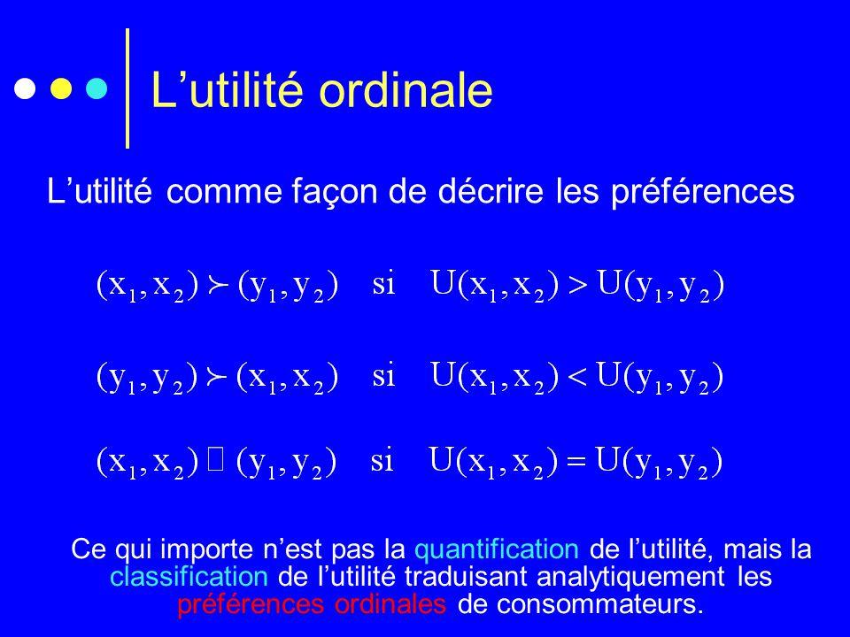 L'utilité ordinale L'utilité comme façon de décrire les préférences Ce qui importe n'est pas la quantification de l'utilité, mais la classification de