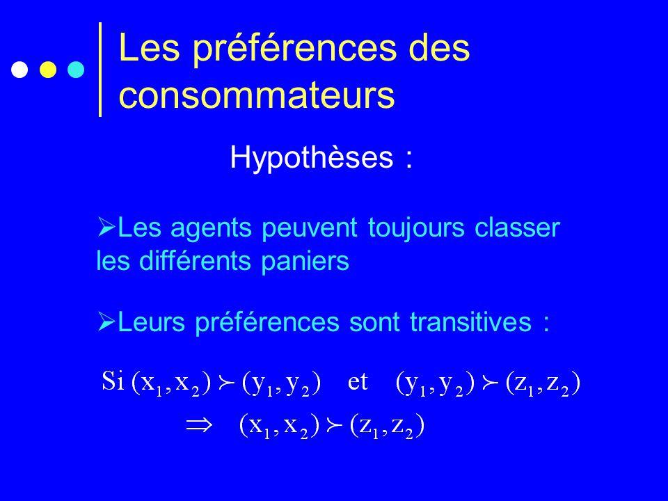 Les préférences des consommateurs Hypothèses :  Les agents peuvent toujours classer les différents paniers  Leurs préférences sont transitives :