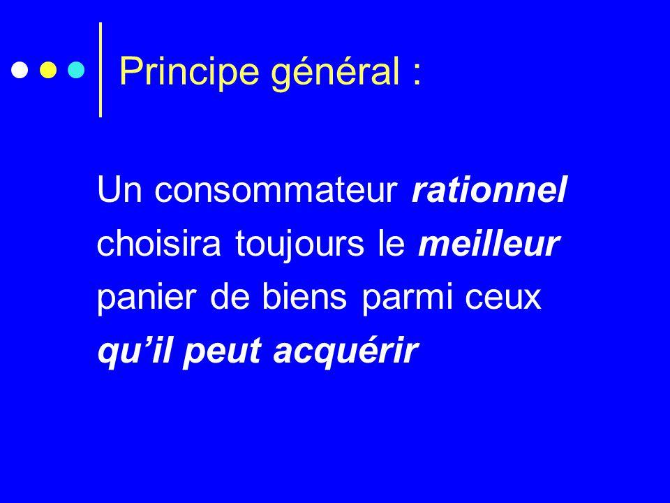 Principe général : Un consommateur rationnel choisira toujours le meilleur panier de biens parmi ceux qu'il peut acquérir