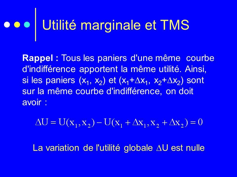 Utilité marginale et TMS Rappel : Tous les paniers d'une même courbe d'indifférence apportent la même utilité. Ainsi, si les paniers (x 1, x 2 ) et (x