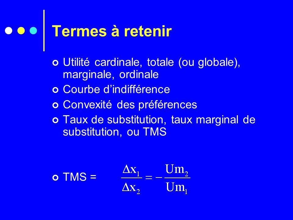 Termes à retenir Utilité cardinale, totale (ou globale), marginale, ordinale Courbe d'indifférence Convexité des préférences Taux de substitution, tau
