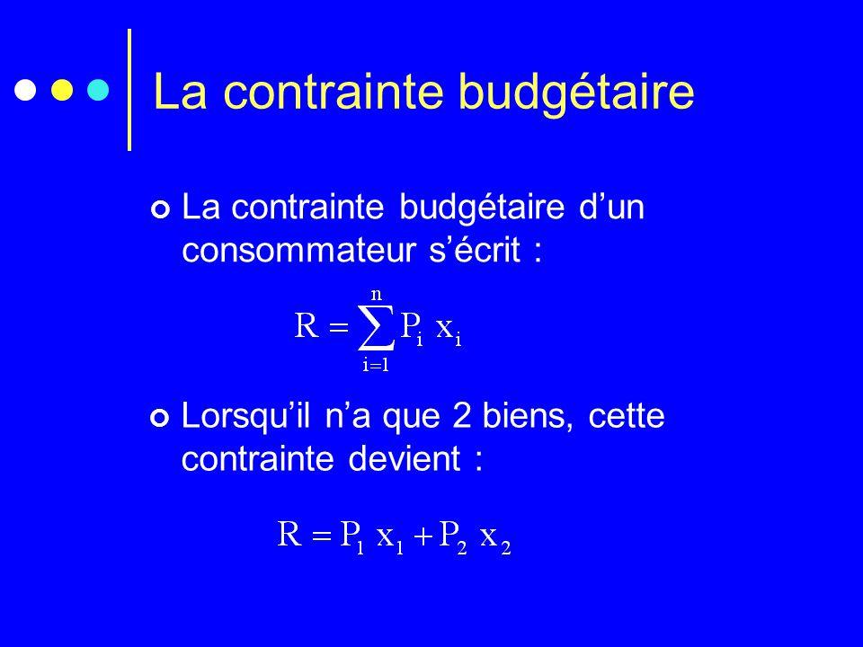 La contrainte budgétaire Lorsqu'il n'a que 2 biens, cette contrainte devient : La contrainte budgétaire d'un consommateur s'écrit :