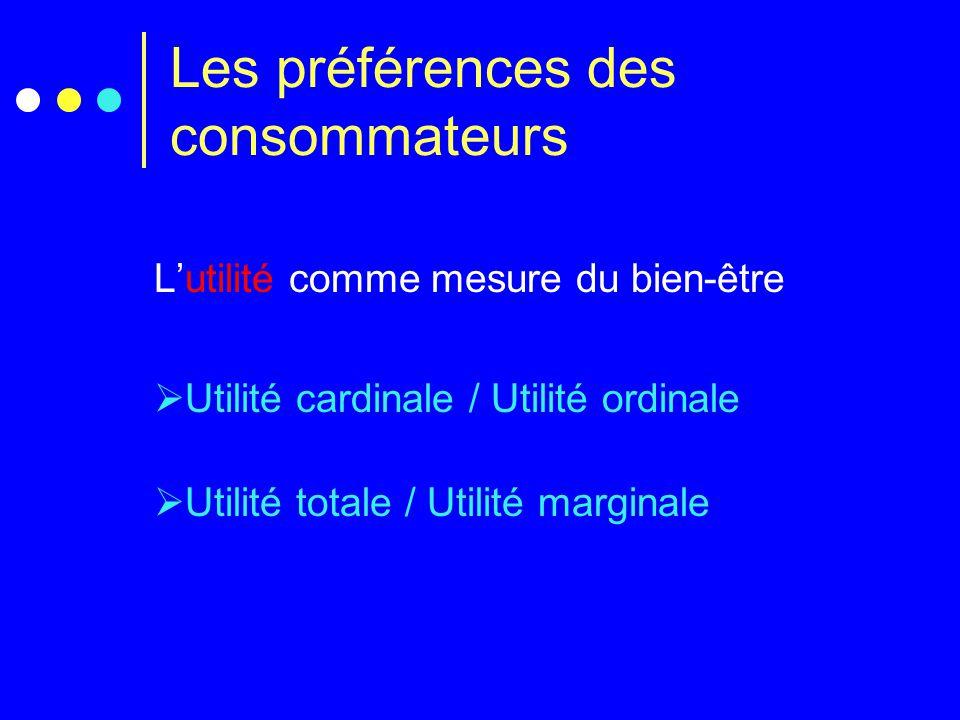 Les préférences des consommateurs L'utilité comme mesure du bien-être  Utilité cardinale / Utilité ordinale  Utilité totale / Utilité marginale