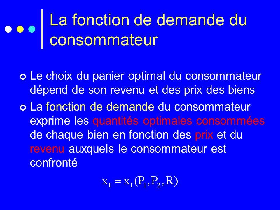La fonction de demande du consommateur Le choix du panier optimal du consommateur dépend de son revenu et des prix des biens La fonction de demande du