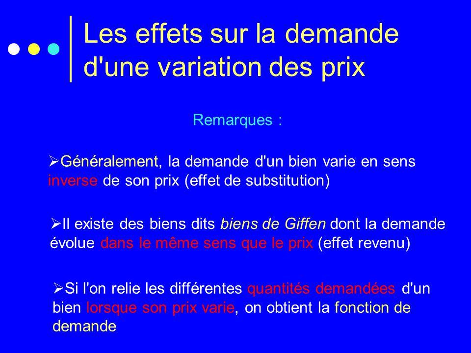 Les effets sur la demande d'une variation des prix Remarques :  Généralement, la demande d'un bien varie en sens inverse de son prix (effet de substi