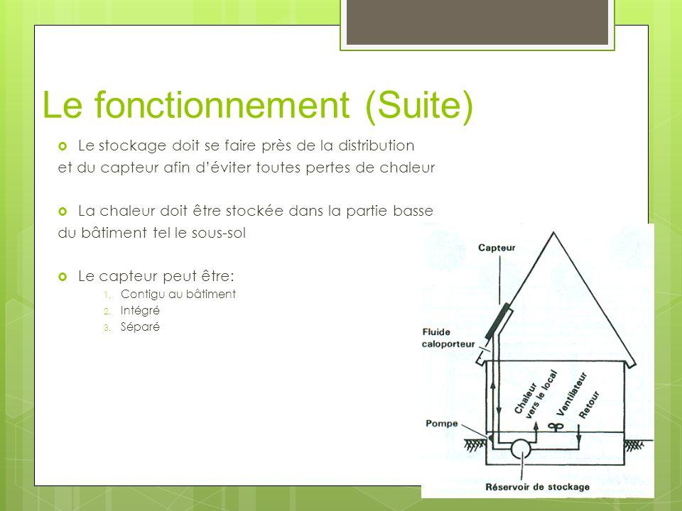 Le fonctionnement (Suite)  Le stockage doit se faire près de la distribution et du capteur afin d'éviter toutes pertes de chaleur  La chaleur doit être stockée dans la partie basse du bâtiment tel le sous-sol  Le capteur peut être: 1.