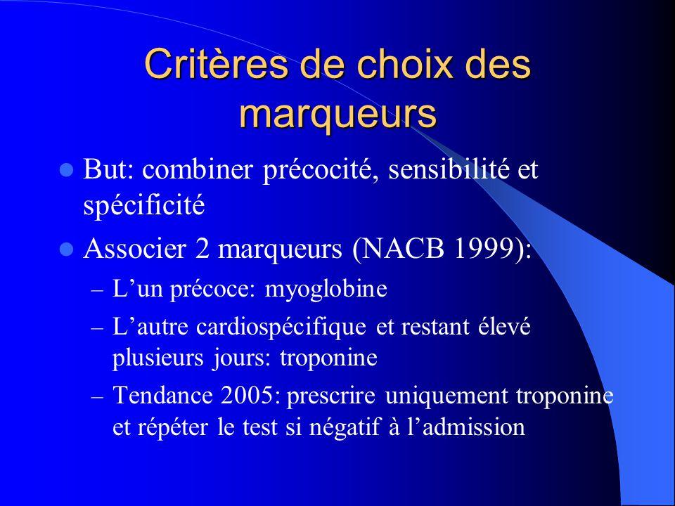 Critères de choix des marqueurs But: combiner précocité, sensibilité et spécificité Associer 2 marqueurs (NACB 1999): – L'un précoce: myoglobine – L'a