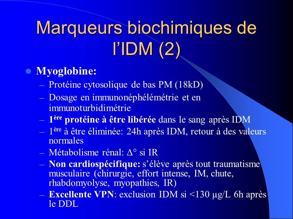 Marqueurs biochimiques de l'IDM (2) Myoglobine: – Protéine cytosolique de bas PM (18kD) – Dosage en immunonéphélémétrie et en immunoturbidimétrie – 1