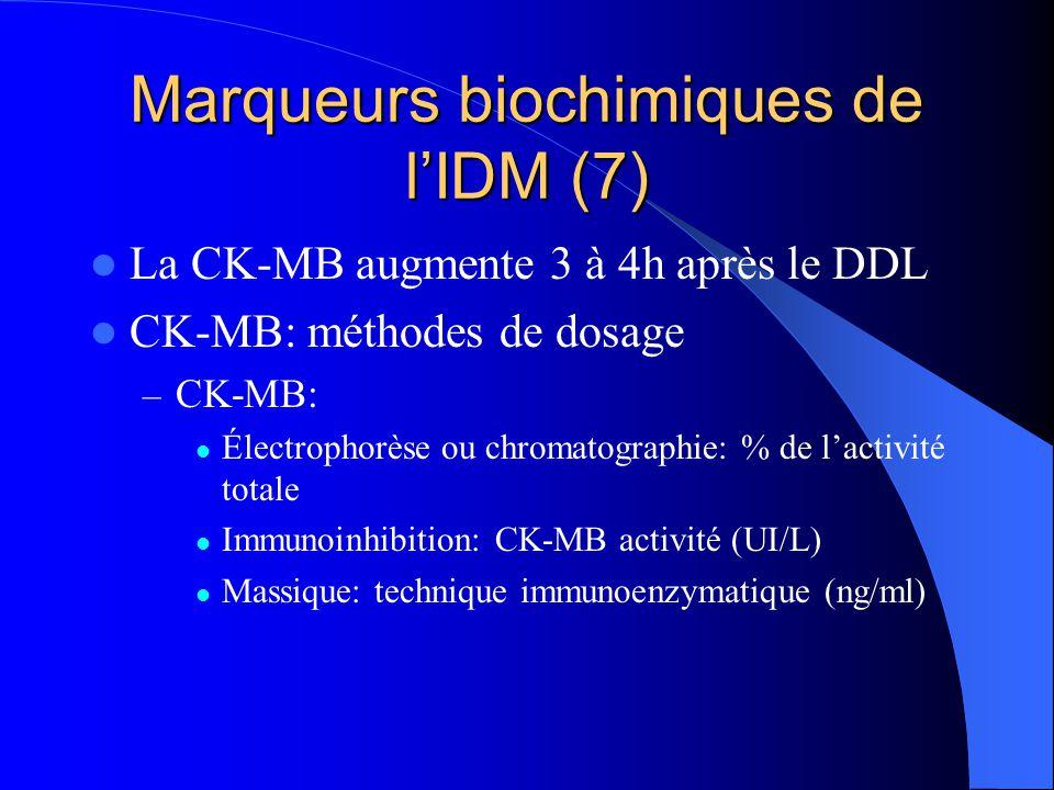 Marqueurs biochimiques de l'IDM (7) La CK-MB augmente 3 à 4h après le DDL CK-MB: méthodes de dosage – CK-MB: Électrophorèse ou chromatographie: % de l