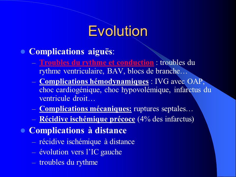 Evolution Complications aiguës: – Troubles du rythme et conduction : troubles du rythme ventriculaire, BAV, blocs de branche… Troubles du rythme et co