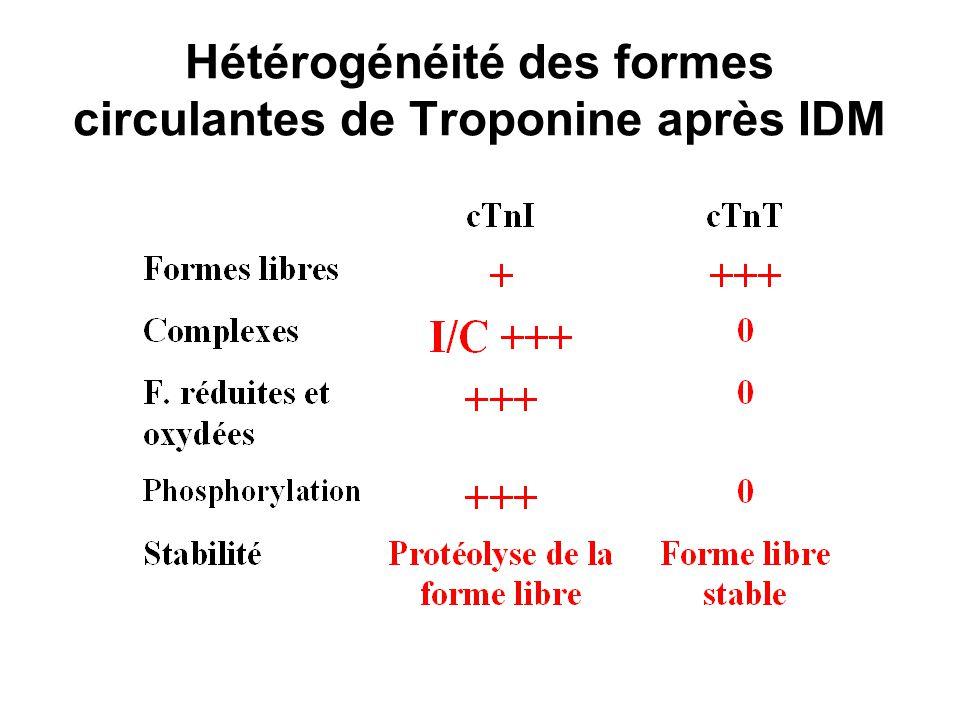 Hétérogénéité des formes circulantes de Troponine après IDM