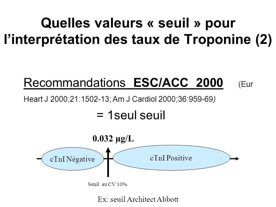 Quelles valeurs « seuil » pour l'interprétation des taux de Troponine (2) Recommandations ESC/ACC 2000 (Eur Heart J 2000;21:1502-13; Am J Cardiol 2000