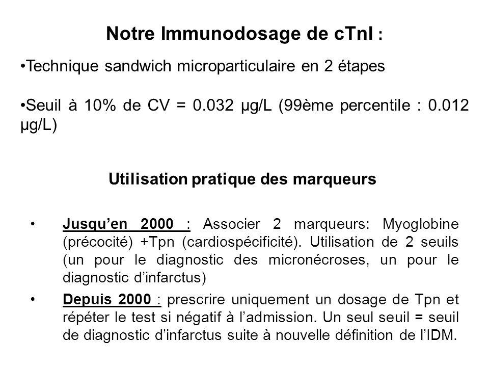 Utilisation pratique des marqueurs Jusqu'en 2000 : Associer 2 marqueurs: Myoglobine (précocité) +Tpn (cardiospécificité). Utilisation de 2 seuils (un