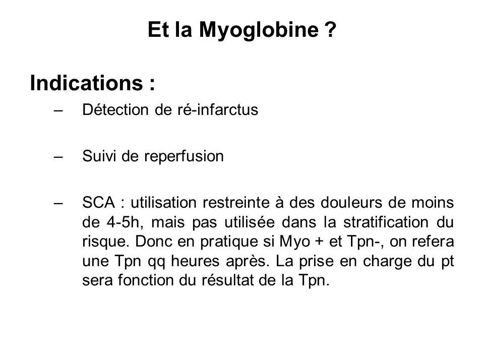 Et la Myoglobine ? Indications : –Détection de ré-infarctus –Suivi de reperfusion –SCA : utilisation restreinte à des douleurs de moins de 4-5h, mais