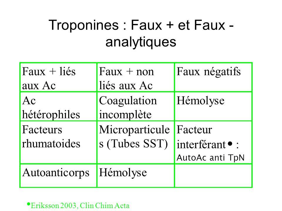 Troponines : Faux + et Faux - analytiques Eriksson 2003, Clin Chim Acta