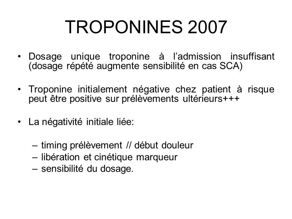 TROPONINES 2007 Dosage unique troponine à l'admission insuffisant (dosage répété augmente sensibilité en cas SCA) Troponine initialement négative chez