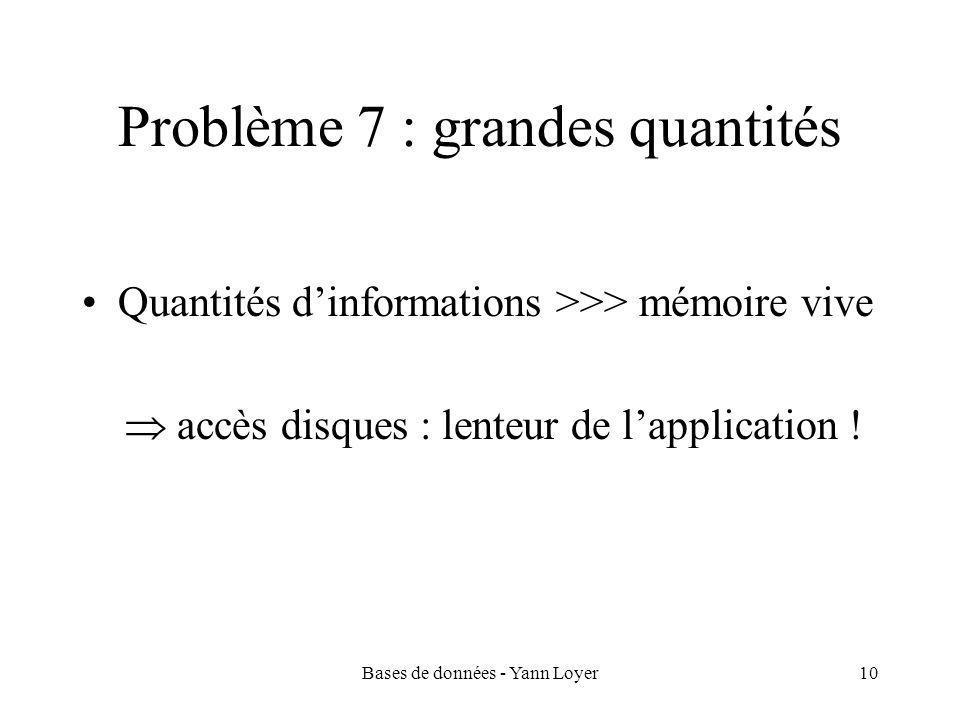 Bases de données - Yann Loyer10 Problème 7 : grandes quantités Quantités d'informations >>> mémoire vive  accès disques : lenteur de l'application !