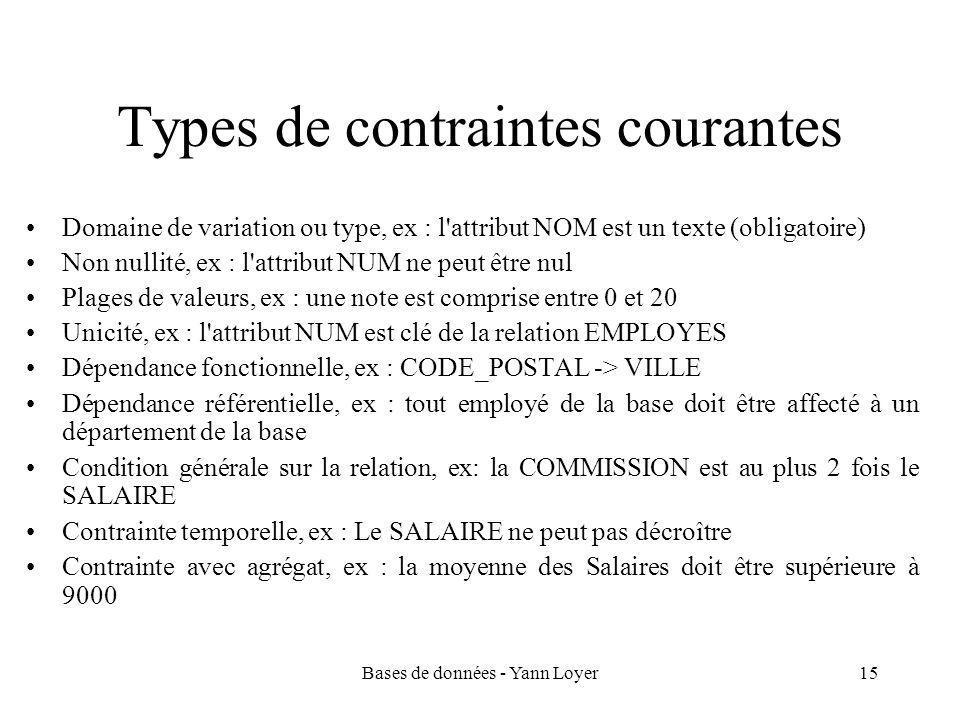 Bases de données - Yann Loyer15 Types de contraintes courantes Domaine de variation ou type, ex : l attribut NOM est un texte (obligatoire) Non nullité, ex : l attribut NUM ne peut être nul Plages de valeurs, ex : une note est comprise entre 0 et 20 Unicité, ex : l attribut NUM est clé de la relation EMPLOYES Dépendance fonctionnelle, ex : CODE_POSTAL -> VILLE Dépendance référentielle, ex : tout employé de la base doit être affecté à un département de la base Condition générale sur la relation, ex: la COMMISSION est au plus 2 fois le SALAIRE Contrainte temporelle, ex : Le SALAIRE ne peut pas décroître Contrainte avec agrégat, ex : la moyenne des Salaires doit être supérieure à 9000