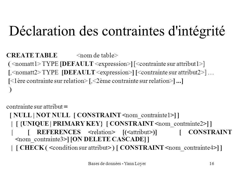 Bases de données - Yann Loyer16 Déclaration des contraintes d intégrité CREATE TABLE ( TYPE [DEFAULT ] [ ] [, TYPE [DEFAULT ] [ ] … [ [, ]...] ) contrainte sur attribut = [ NULL | NOT NULL [ CONSTRAINT ] ] | [ {UNIQUE | PRIMARY KEY} [ CONSTRAINT ] ] | [ REFERENCES [( )] [ CONSTRAINT ] [ON DELETE CASCADE] ] | [ CHECK ( ) [ CONSTRAINT ] ]