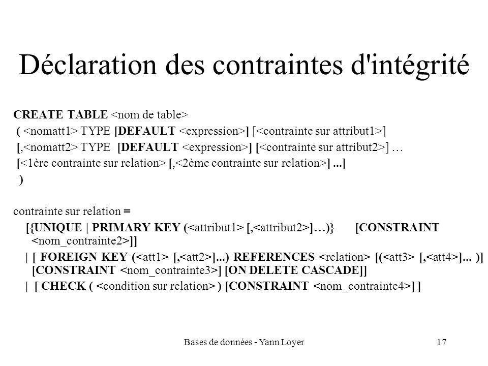 Bases de données - Yann Loyer17 Déclaration des contraintes d intégrité CREATE TABLE ( TYPE [DEFAULT ] [ ] [, TYPE [DEFAULT ] [ ] … [ [, ]...] ) contrainte sur relation = [{UNIQUE | PRIMARY KEY ( [, ]…)}[CONSTRAINT ]] | [ FOREIGN KEY ( [, ]...) REFERENCES [( [, ]...