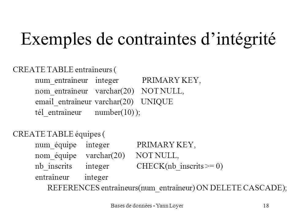 Bases de données - Yann Loyer18 Exemples de contraintes d'intégrité CREATE TABLE entraîneurs ( num_entraîneur integer PRIMARY KEY, nom_entraîneur varchar(20) NOT NULL, email_entraîneur varchar(20) UNIQUE tél_entraîneur number(10) ); CREATE TABLE équipes ( num_équipe integer PRIMARY KEY, nom_équipe varchar(20) NOT NULL, nb_inscrits integer CHECK(nb_inscrits >= 0) entraîneur integer REFERENCES entraîneurs(num_entraîneur) ON DELETE CASCADE);
