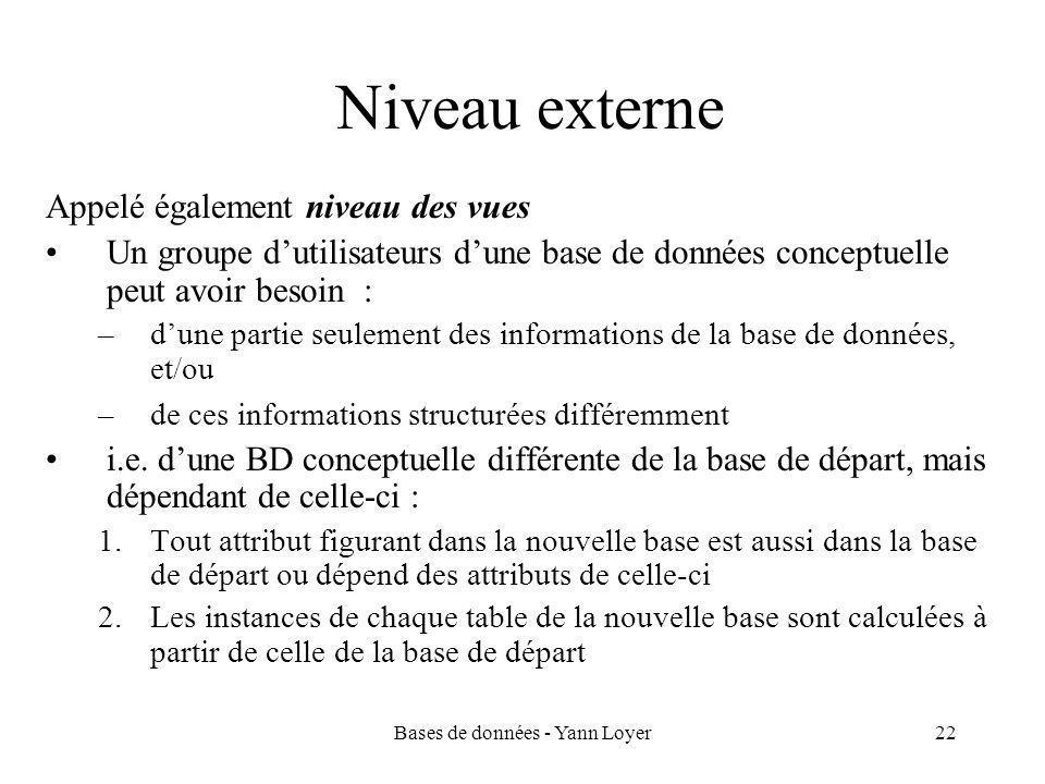 Bases de données - Yann Loyer22 Niveau externe Appelé également niveau des vues Un groupe d'utilisateurs d'une base de données conceptuelle peut avoir besoin : –d'une partie seulement des informations de la base de données, et/ou –de ces informations structurées différemment i.e.